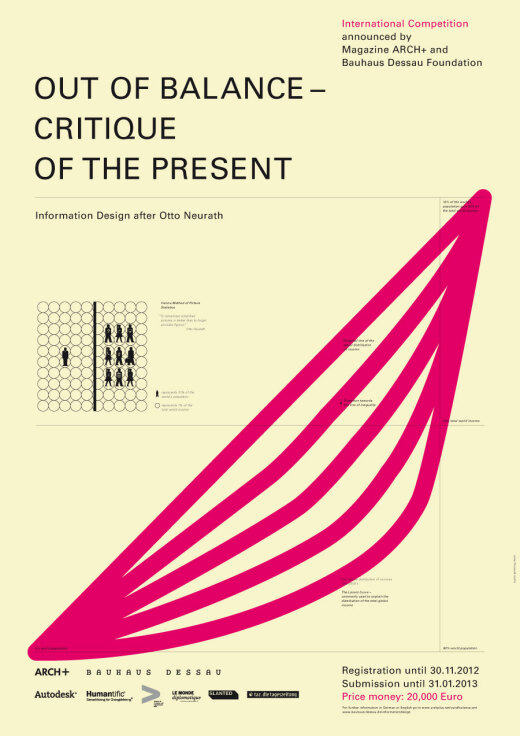 OUT OF BALANCE – KRITIK DER GEGENWART. Information Design nach Otto Neurath // OUT OF BALANCE – CRITIQUE OF THE PRESENT Information Design after Otto Neurath