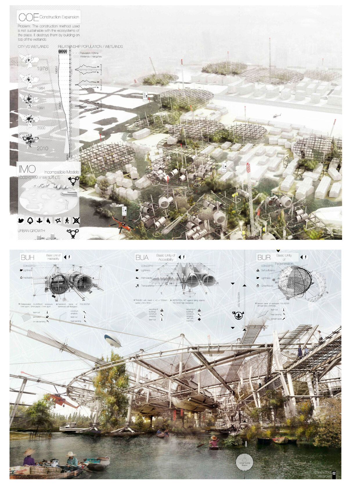RE GENERATOR  TOPIC: Plan to Regenerate & Recover the Wetlands from Hangzhou Author: Gabriel Munoz Moreno